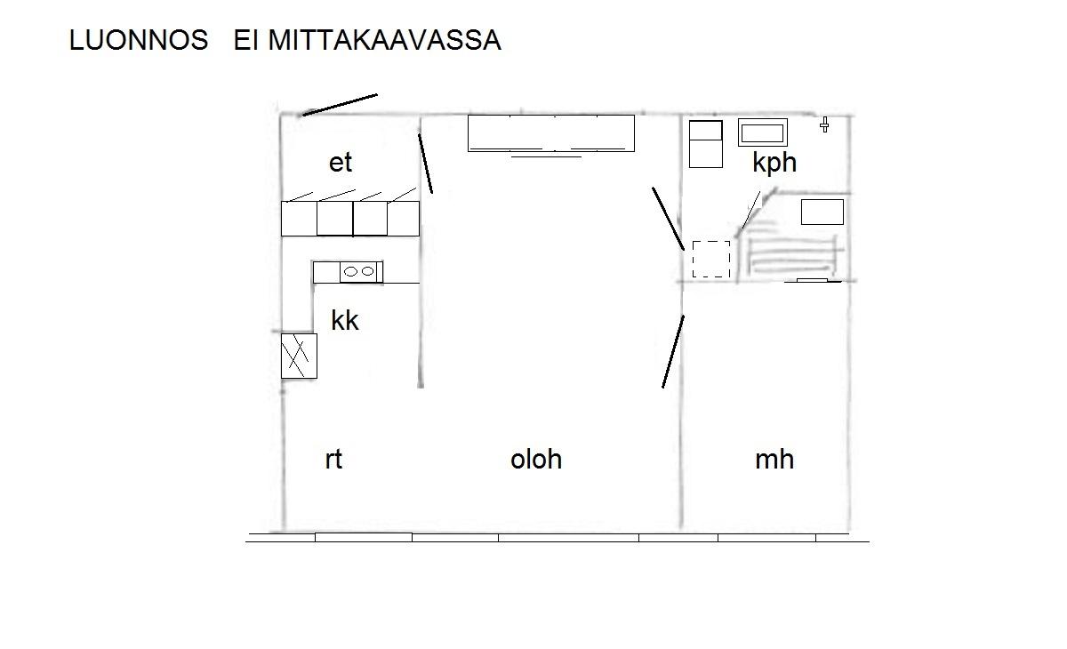 Turuntie 11 as., Loimaa